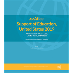 AMAtlas Support of Education, United States 2019